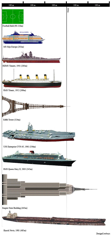 Knock Nevis | WWW.UGLYSHIPS.COM Oasis Of The Seas Comparison